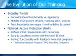the evolution of our thinking