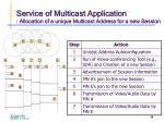 service of multicast application allocation of a unique multicast address for a new session