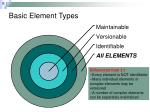 basic element types