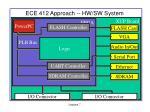 ece 412 approach hw sw system