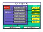 xup board as pc