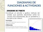 diagramas de funciones actividades