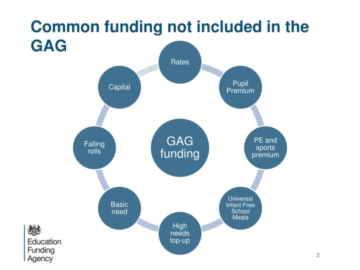 Common funding not included in the gag