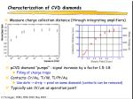 characterization of cvd diamonds