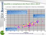 qualit e compliance dei piani 2011 2013