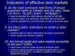 indicators of effective land markets