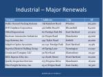 industrial major renewals
