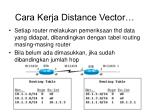 cara kerja distance vector2