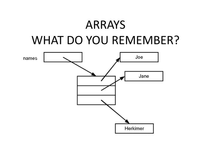 arrays what do you remember n.