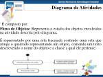 diagrama de atividades7