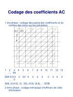 codage des coefficients ac