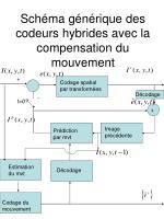 sch ma g n rique des codeurs hybrides avec la compensation du mouvement