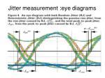 jitter measurement eye diagrams