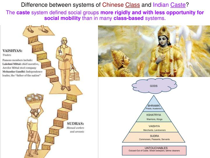 social caste system definition