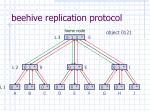 beehive replication protocol