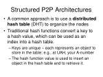structured p2p architectures