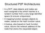 structured p2p architectures1