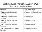 use schoolwide information system swis data to achieve precision