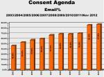 consent agenda email 2003 2004 2005 2006 2007 2008 2009 2010 2011 nov 2012