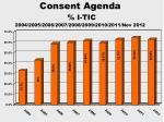 consent agenda i tic 2004 2005 2006 2007 2008 2009 2010 2011 nov 2012