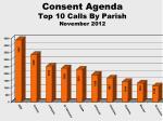 consent agenda top 10 calls by parish november 2012