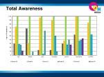 total awareness
