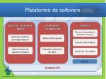 plataforma de software