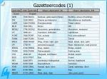 gazetteercodes 1