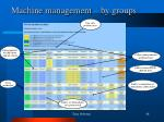machine management by groups1