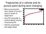trajectories of a vehicle and its pursuit point during lane changing