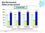 non life insurance ratios on own account