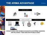 the arima advantage