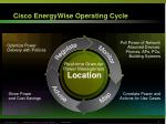 cisco energywise operating cycle