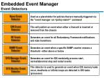 embedded event manager event detectors2