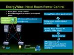 energywise hotel room power control