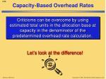 capacity based overhead rates