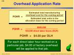 overhead application rate