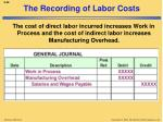 the recording of labor costs1