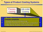 types of product costing systems3