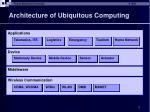architecture of ubiquitous computing