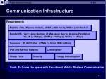 communication infrastructure1