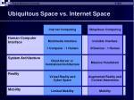 ubiquitous space vs internet space2