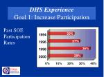 dhs experience goal 1 increase participation