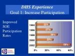 dhs experience goal 1 increase participation2