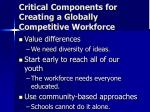 critical components for creating a globally competitive workforce