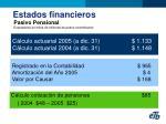 pasivo pensional expresados en miles de millones de pesos colombianos