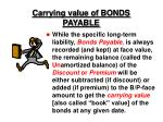 carrying value of bonds payable