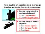 how buying an asset using a mortgage is reflected in the financial statements