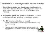 haverford s rdna registration review process