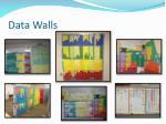 data walls2
